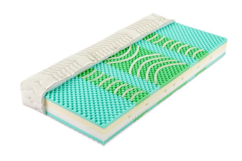 MATRACE - pár tipù jak udržovat a èistit matrace do postele
