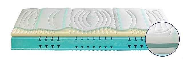 Výbìr matrace do postele