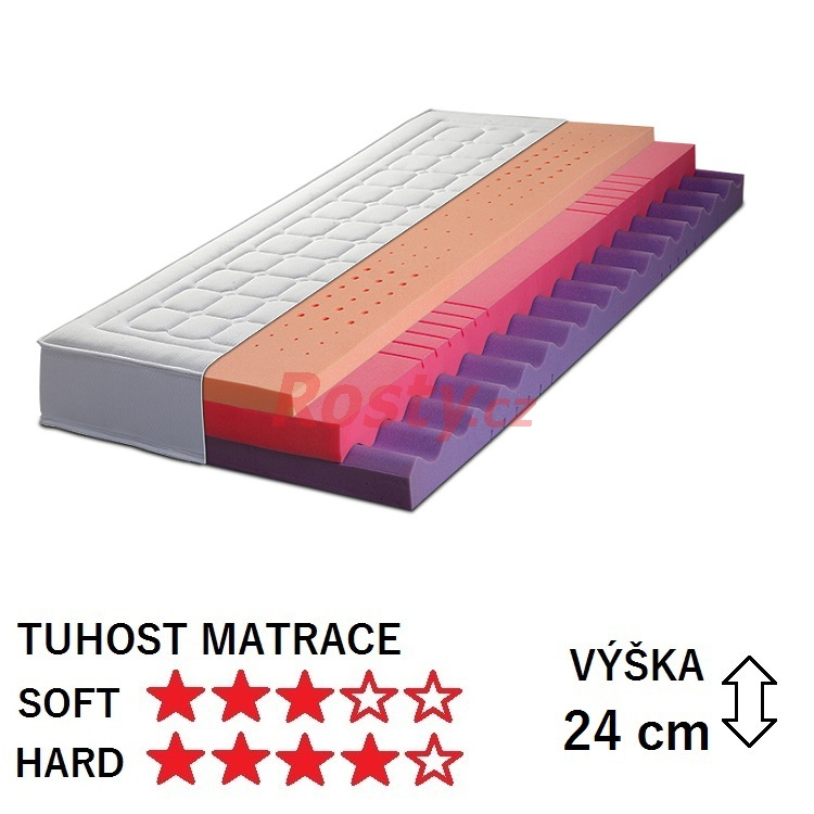 AIR SLEEP ZDRAVOTNÍ MATRACE ACTIVE VISCO FRESH