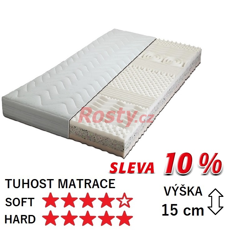 GREEN SLEEP MATRACE START - SLEVA 10%