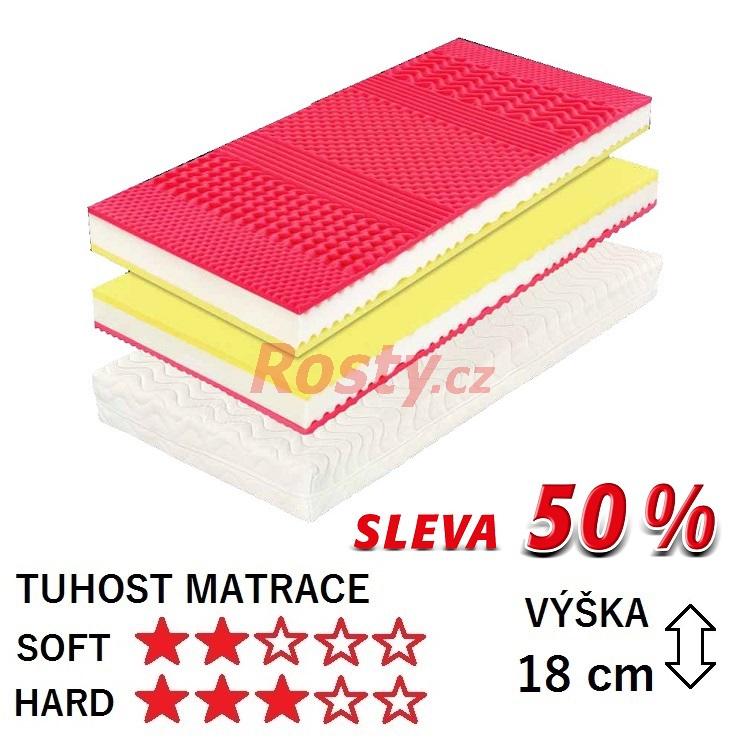 Slumberland MATRACE RIVIERA PLUS - SLEVA 50%