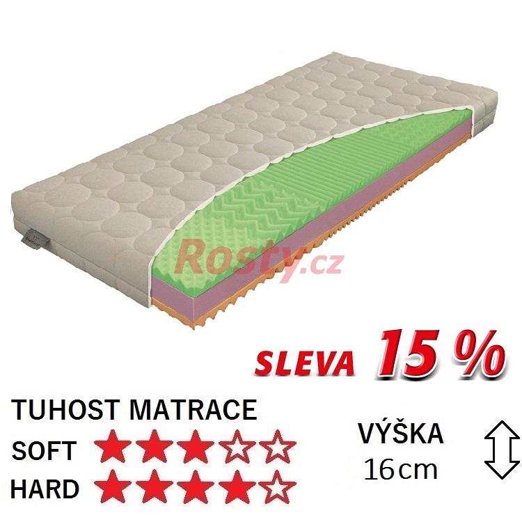Materasso MATRACE KLASIK PLUS 16 80x200cm - VÝPRODEJ